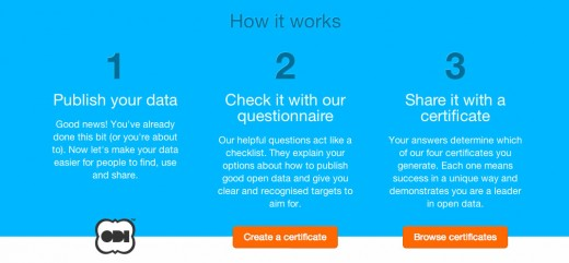 Open Data Institute's data certificate home page